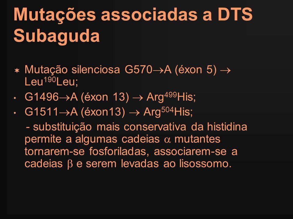 Mutações associadas a DTS Subaguda