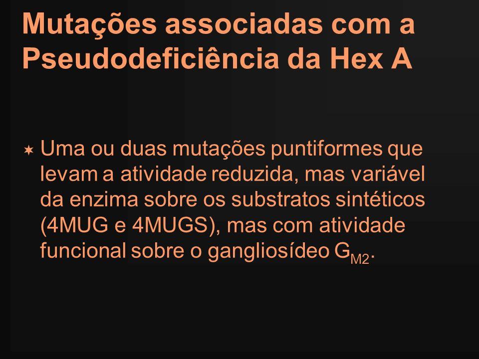 Mutações associadas com a Pseudodeficiência da Hex A