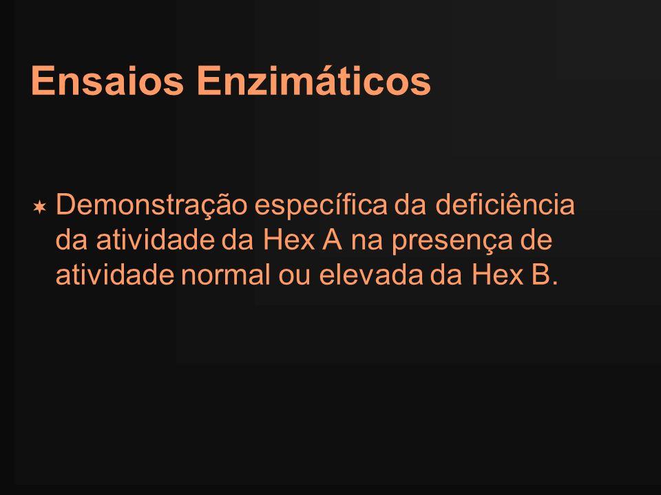 Ensaios Enzimáticos Demonstração específica da deficiência da atividade da Hex A na presença de atividade normal ou elevada da Hex B.
