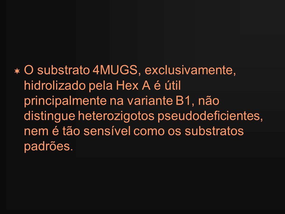 O substrato 4MUGS, exclusivamente, hidrolizado pela Hex A é útil principalmente na variante B1, não distingue heterozigotos pseudodeficientes, nem é tão sensível como os substratos padrões.