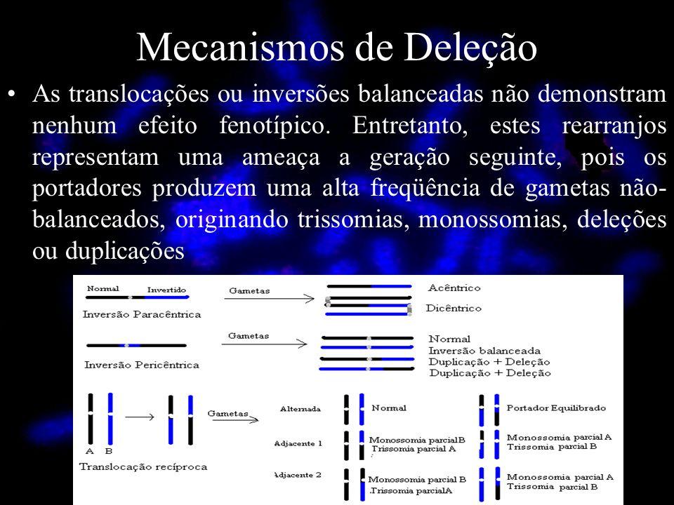 Mecanismos de Deleção