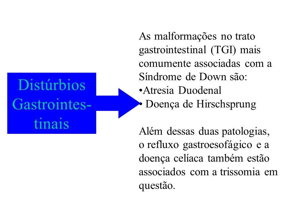Distúrbios Gastrointes-tinais
