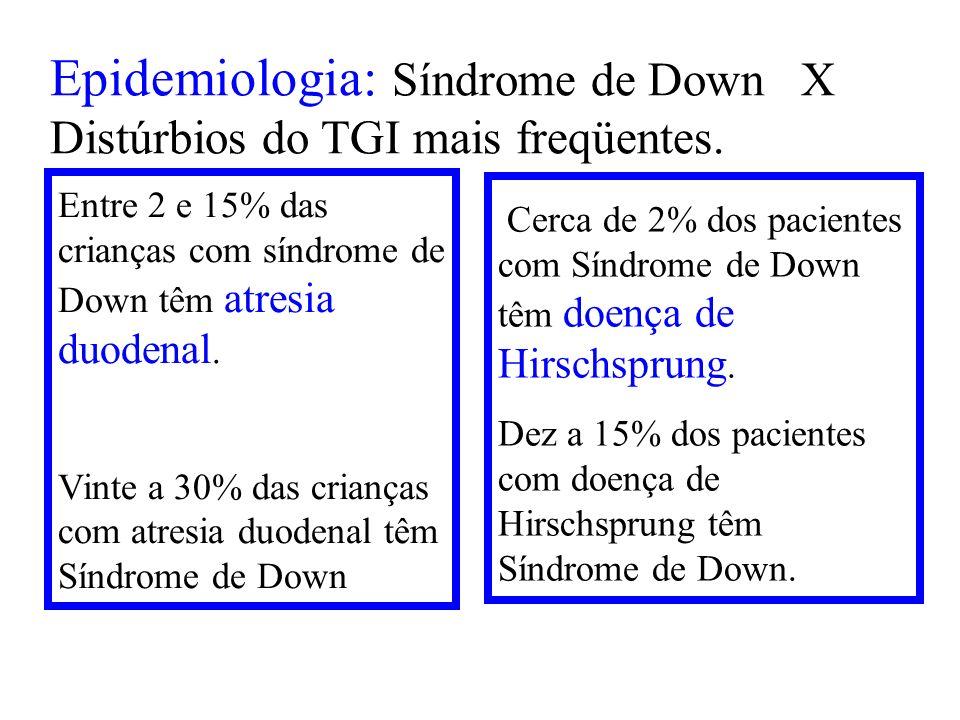 Epidemiologia: Síndrome de Down X Distúrbios do TGI mais freqüentes.