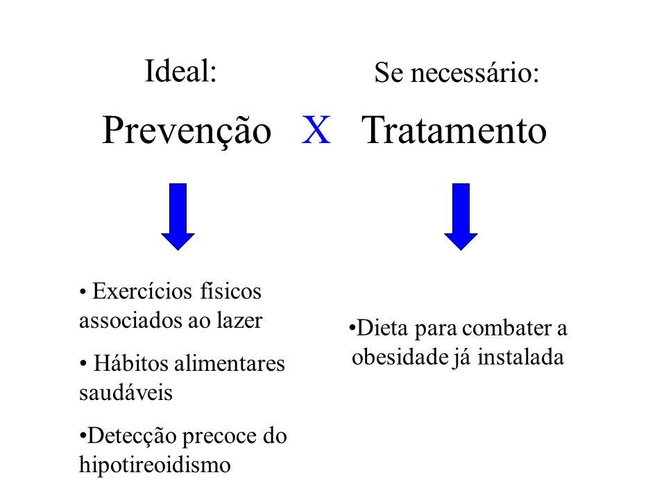 Prevenção X Tratamento