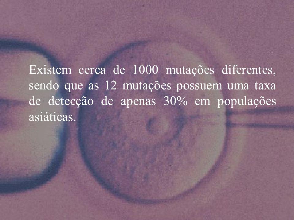 Existem cerca de 1000 mutações diferentes, sendo que as 12 mutações possuem uma taxa de detecção de apenas 30% em populações asiáticas.