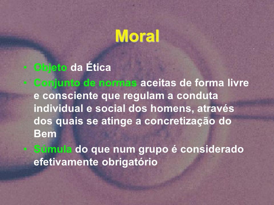 Moral Objeto da Ética.