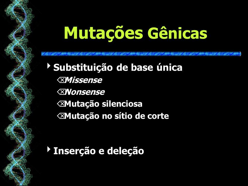 Mutações Gênicas Substituição de base única Inserção e deleção