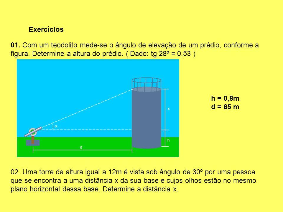 Exercícios 01. Com um teodolito mede-se o ângulo de elevação de um prédio, conforme a figura. Determine a altura do prédio. ( Dado: tg 28º = 0,53 )