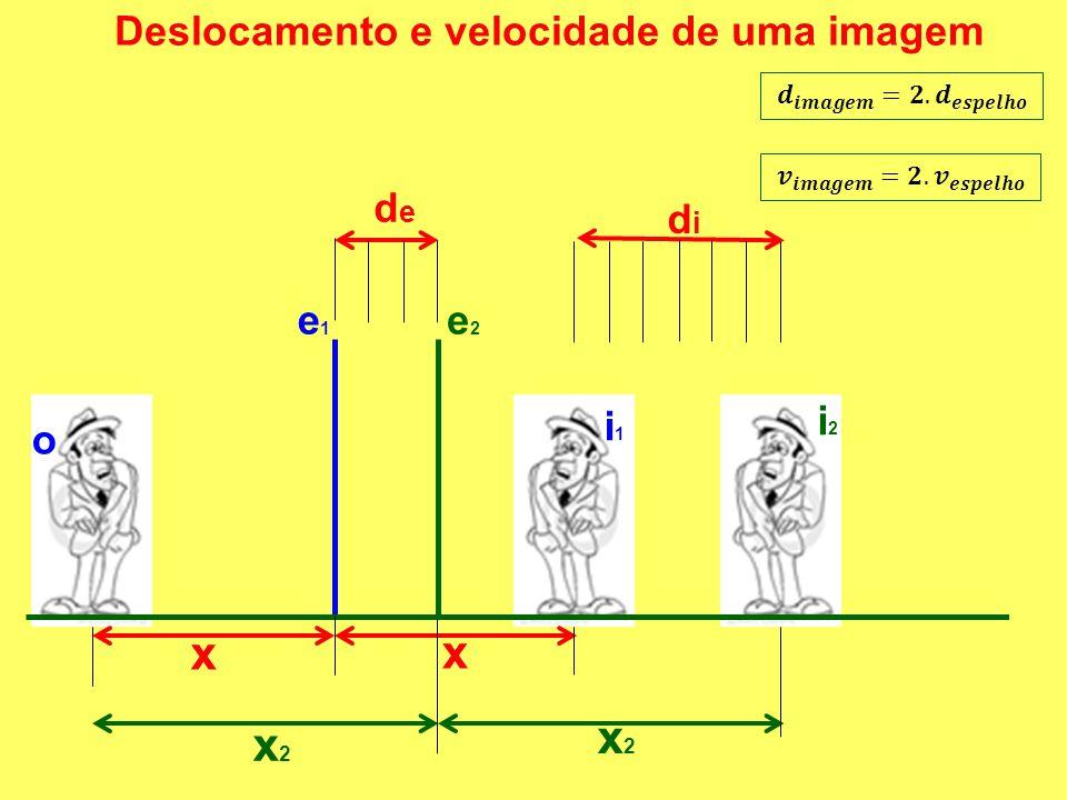 Deslocamento e velocidade de uma imagem