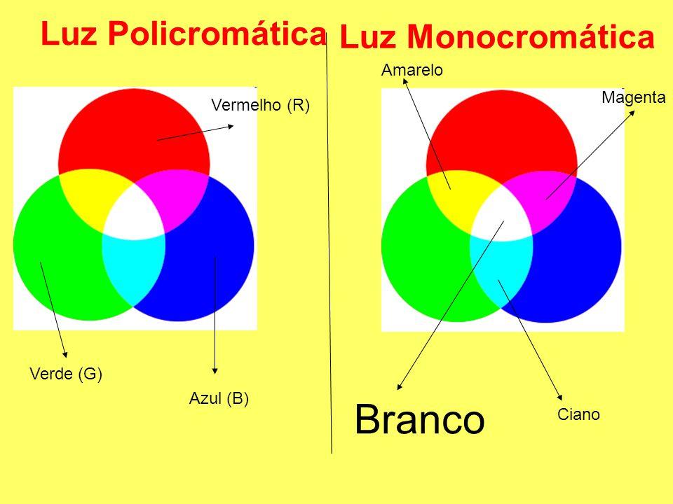 Branco Luz Monocromática Luz Policromática Amarelo Magenta