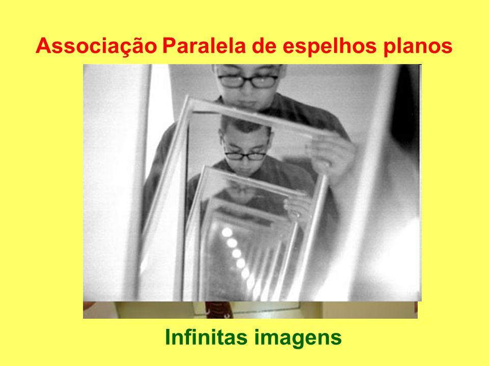 Associação Paralela de espelhos planos
