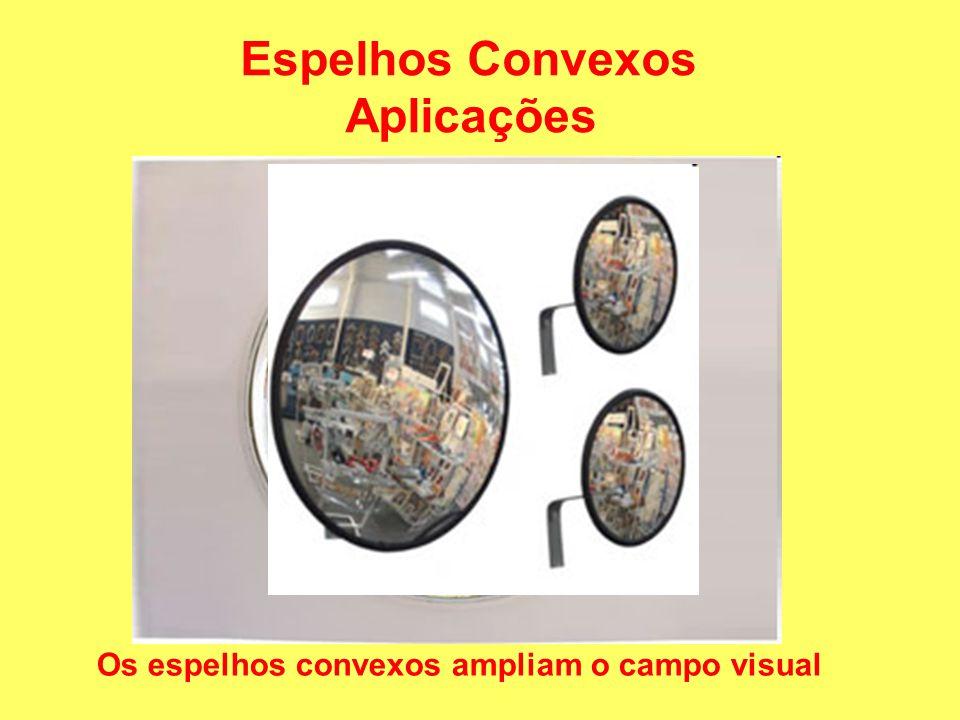 Espelhos Convexos Aplicações