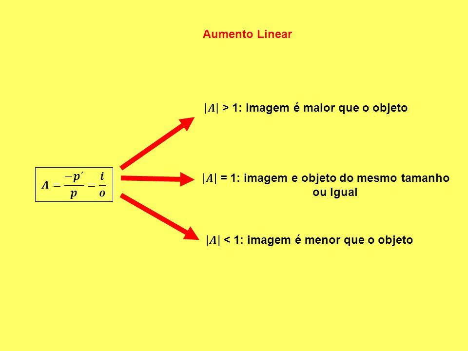 Aumento Linear 𝑨 > 1: imagem é maior que o objeto. 𝑨= −𝒑´ 𝒑 = 𝒊 𝒐. 𝑨 = 1: imagem e objeto do mesmo tamanho.