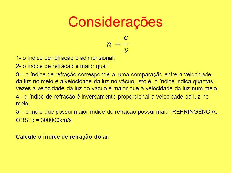 Considerações 𝑛= 𝑐 𝑣 1- o índice de refração é adimensional.