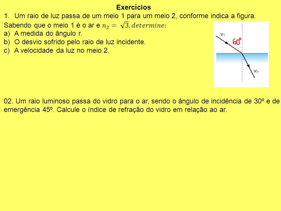 Exercícios Um raio de luz passa de um meio 1 para um meio 2, conforme indica a figura. Sabendo que o meio 1 é o ar e 𝑛 2 = 3 , 𝑑𝑒𝑡𝑒𝑟𝑚𝑖𝑛𝑒: