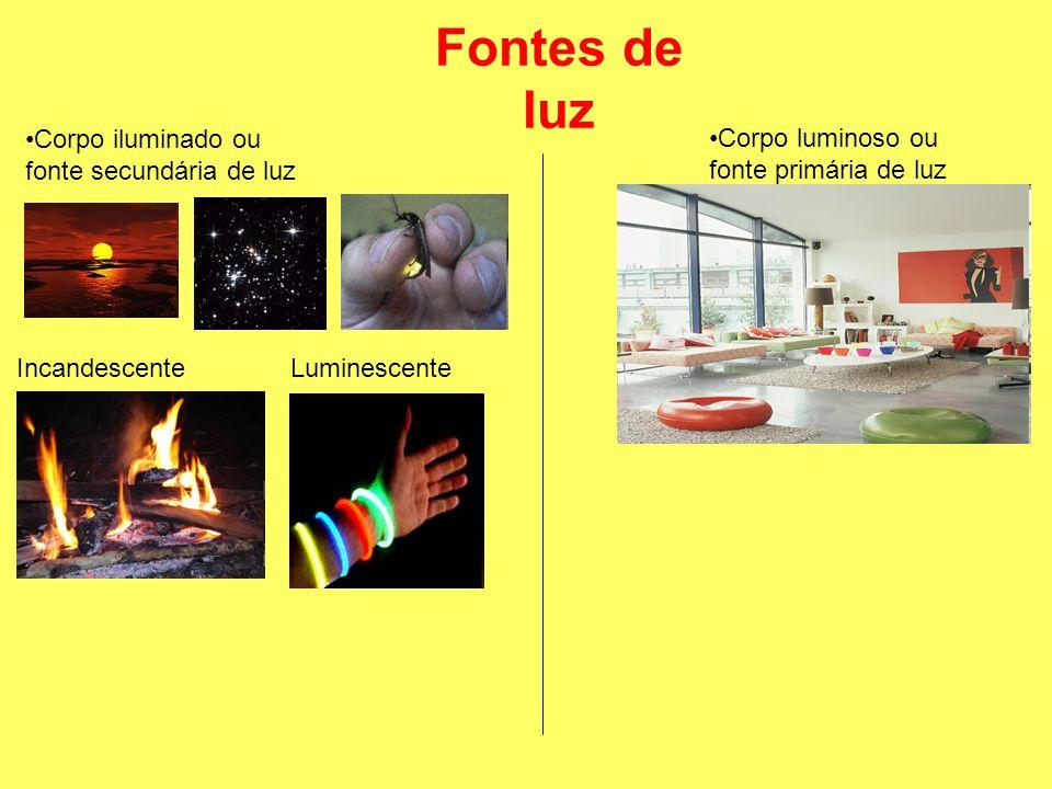 Fontes de luz Corpo iluminado ou fonte secundária de luz