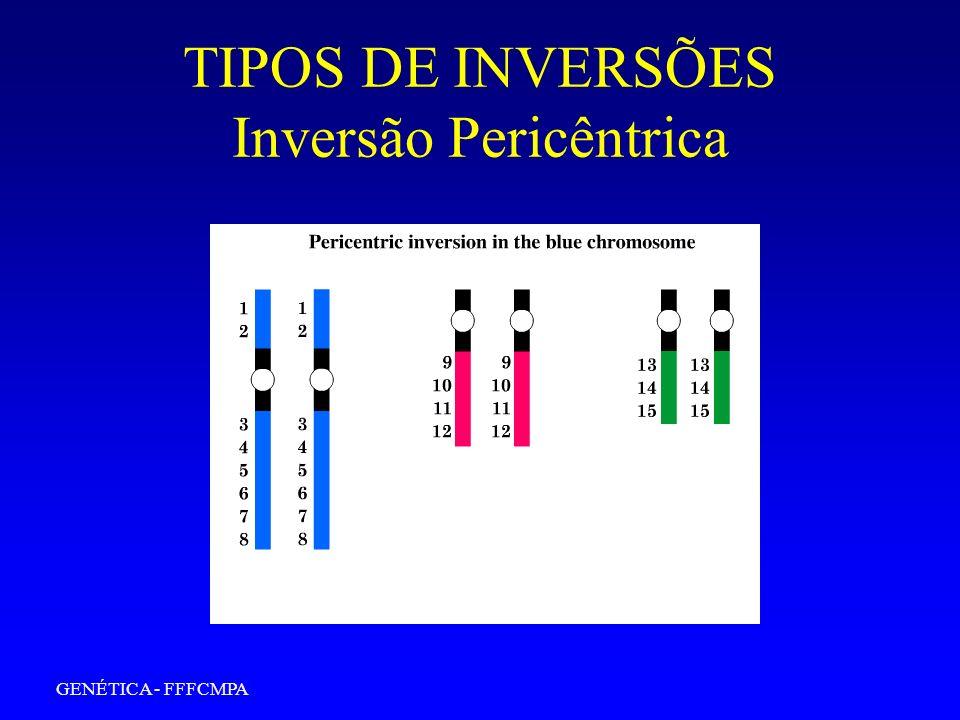 TIPOS DE INVERSÕES Inversão Pericêntrica