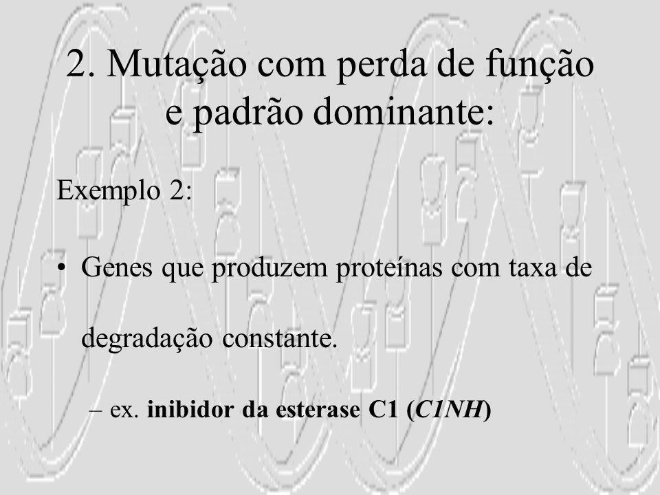 2. Mutação com perda de função e padrão dominante: