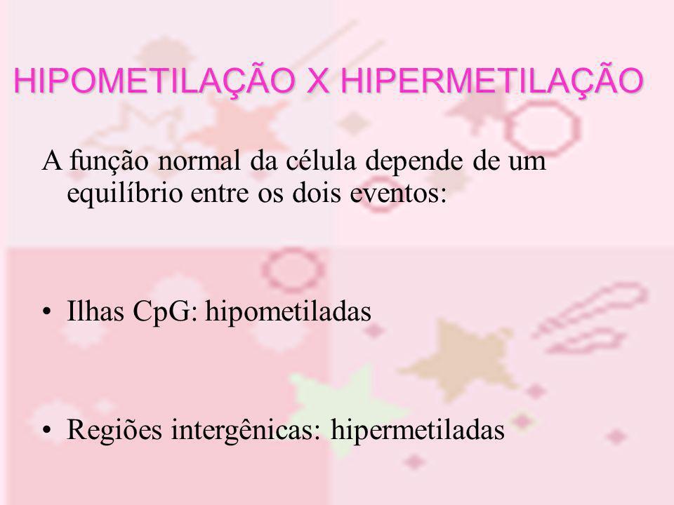 HIPOMETILAÇÃO X HIPERMETILAÇÃO