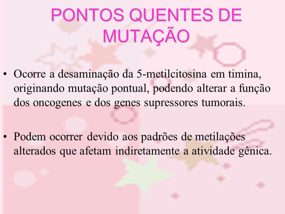 PONTOS QUENTES DE MUTAÇÃO