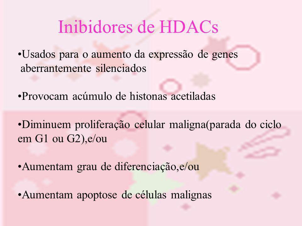 Inibidores de HDACs Usados para o aumento da expressão de genes