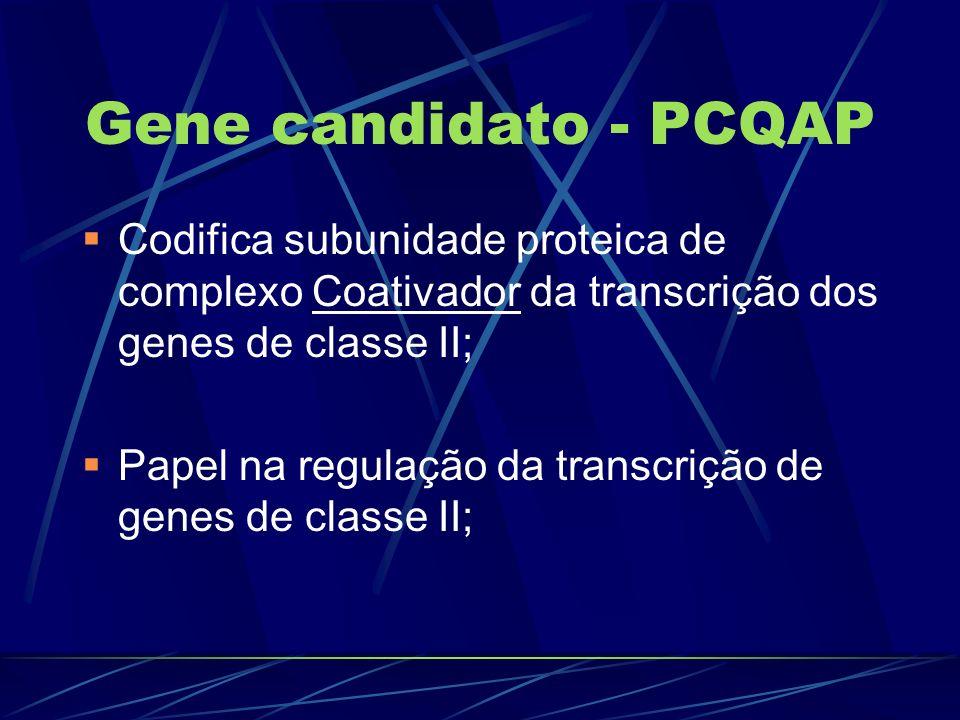 Gene candidato - PCQAP Codifica subunidade proteica de complexo Coativador da transcrição dos genes de classe II;