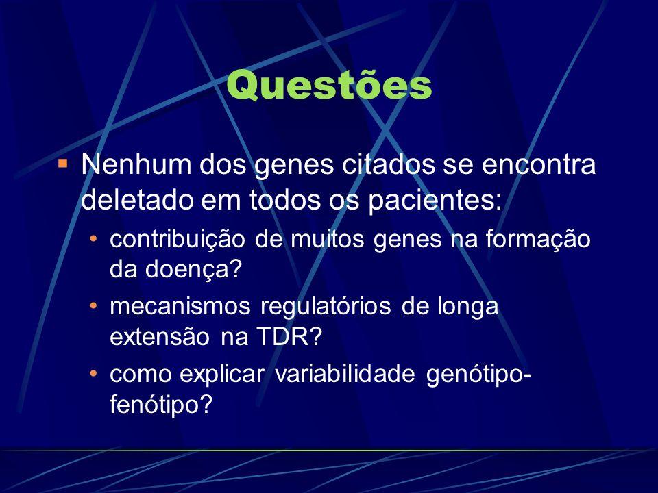 Questões Nenhum dos genes citados se encontra deletado em todos os pacientes: contribuição de muitos genes na formação da doença