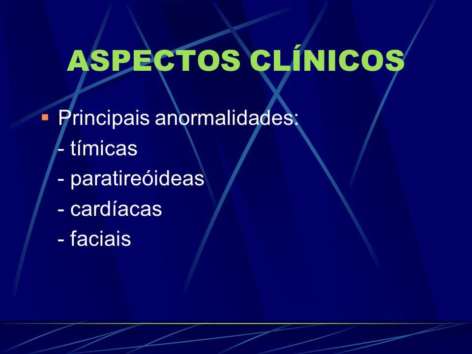 ASPECTOS CLÍNICOS Principais anormalidades: - tímicas - paratireóideas