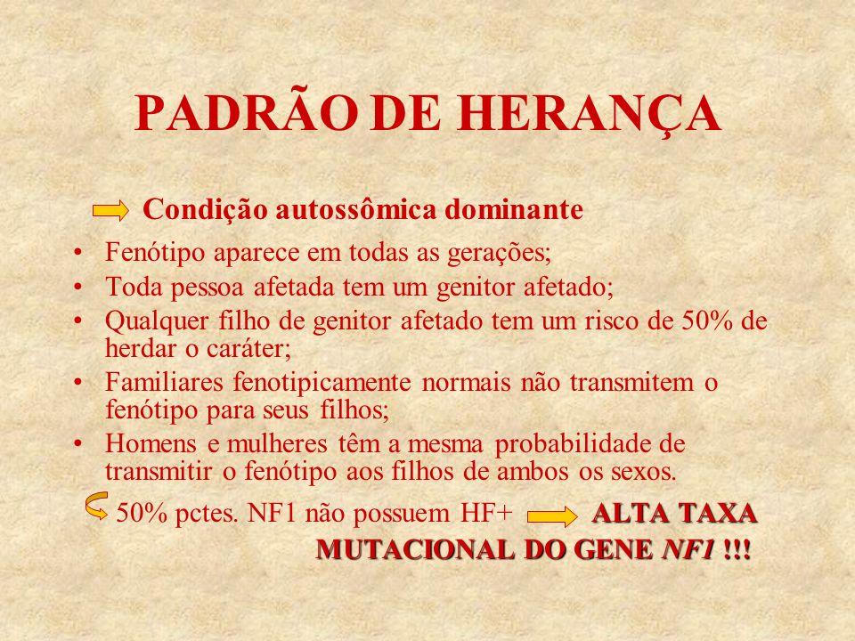 PADRÃO DE HERANÇA Condição autossômica dominante