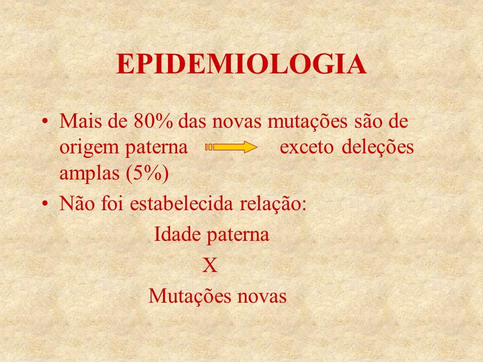 EPIDEMIOLOGIA Mais de 80% das novas mutações são de origem paterna exceto deleções amplas (5%)