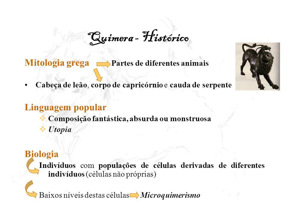 Quimera - Histórico Mitologia grega Partes de diferentes animais