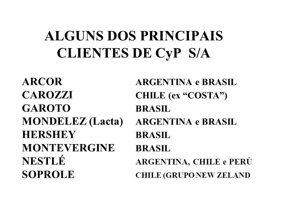 ALGUNS DOS PRINCIPAIS CLIENTES DE CyP S/A