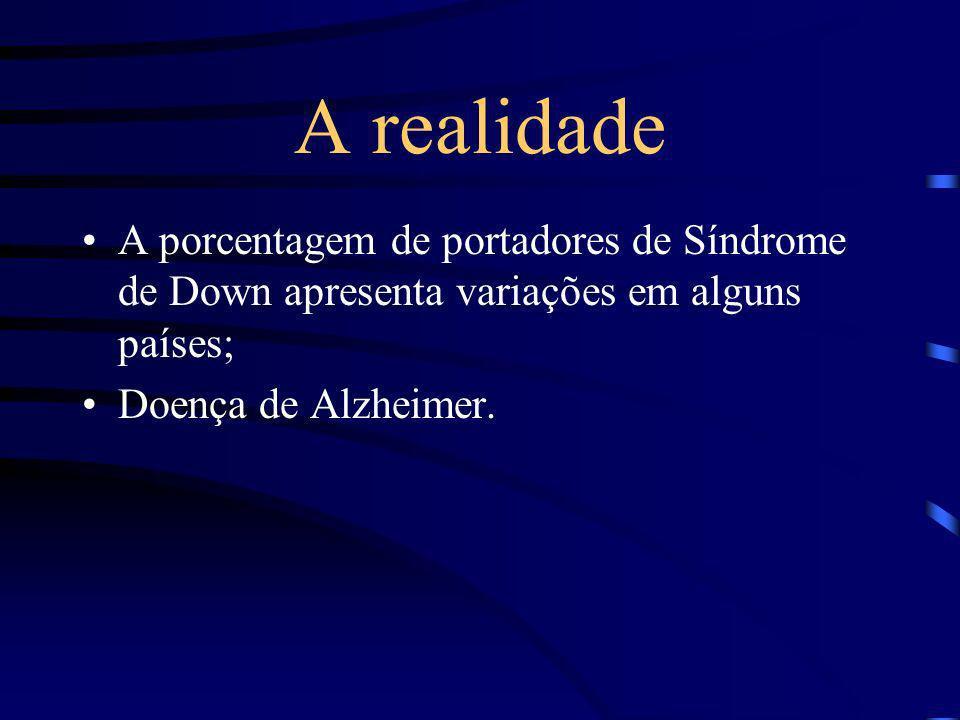 A realidade A porcentagem de portadores de Síndrome de Down apresenta variações em alguns países; Doença de Alzheimer.