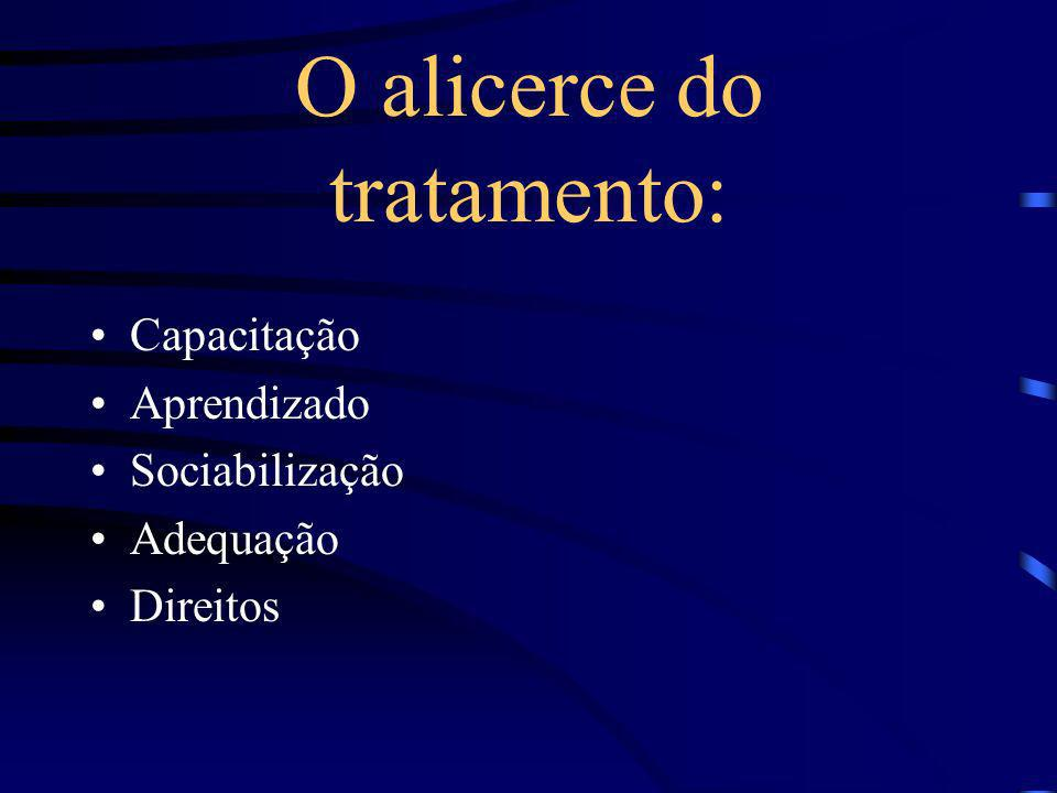 O alicerce do tratamento: