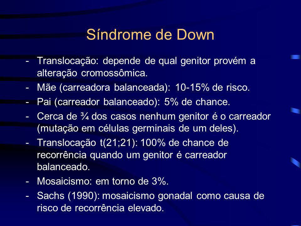 Síndrome de Down Translocação: depende de qual genitor provém a alteração cromossômica. Mãe (carreadora balanceada): 10-15% de risco.