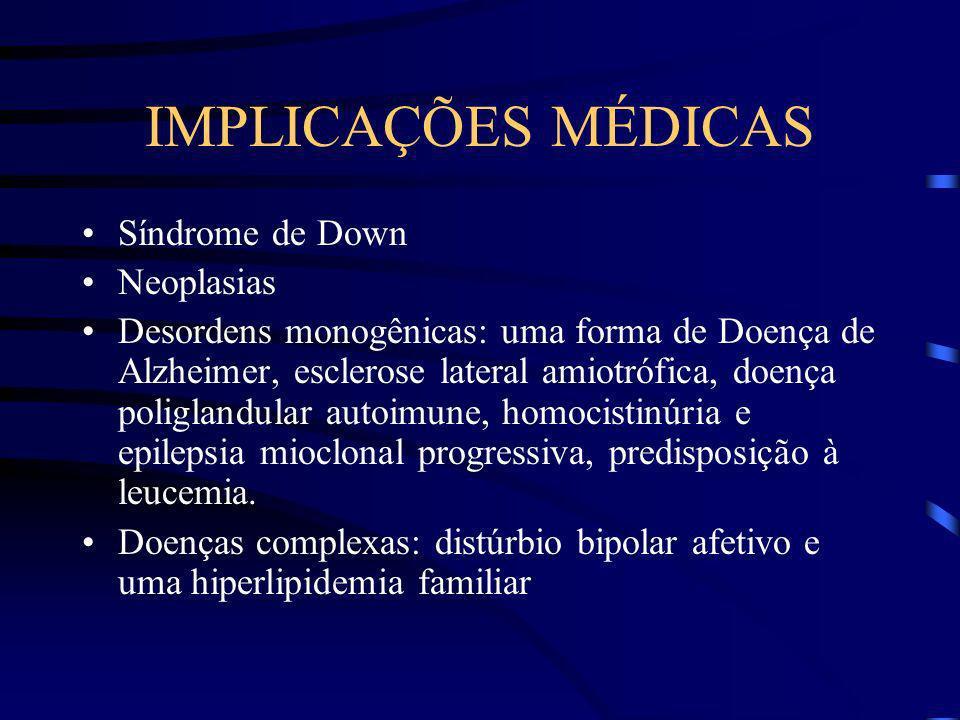 IMPLICAÇÕES MÉDICAS Síndrome de Down Neoplasias
