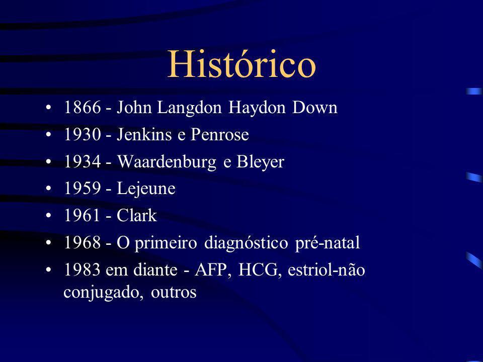 Histórico 1866 - John Langdon Haydon Down 1930 - Jenkins e Penrose