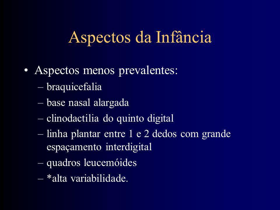 Aspectos da Infância Aspectos menos prevalentes: braquicefalia
