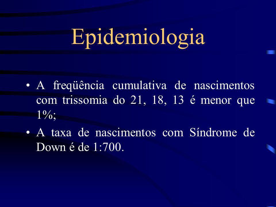 Epidemiologia A freqüência cumulativa de nascimentos com trissomia do 21, 18, 13 é menor que 1%;