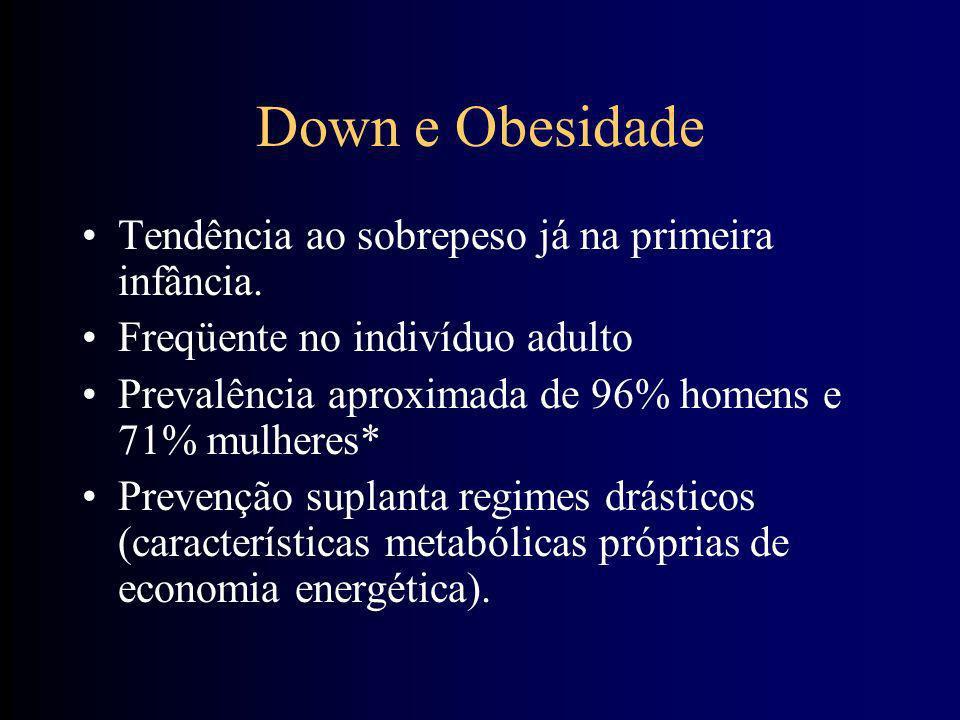 Down e Obesidade Tendência ao sobrepeso já na primeira infância.