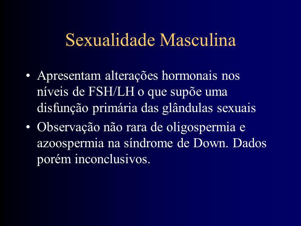 Sexualidade Masculina