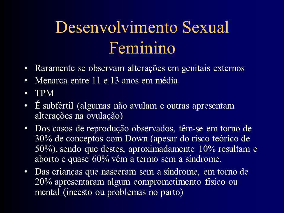 Desenvolvimento Sexual Feminino