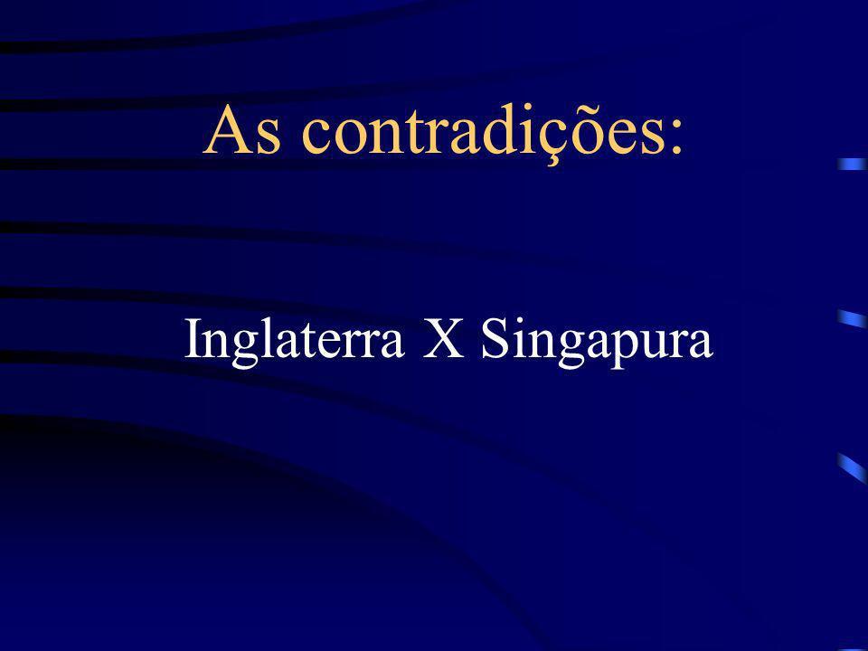 Inglaterra X Singapura