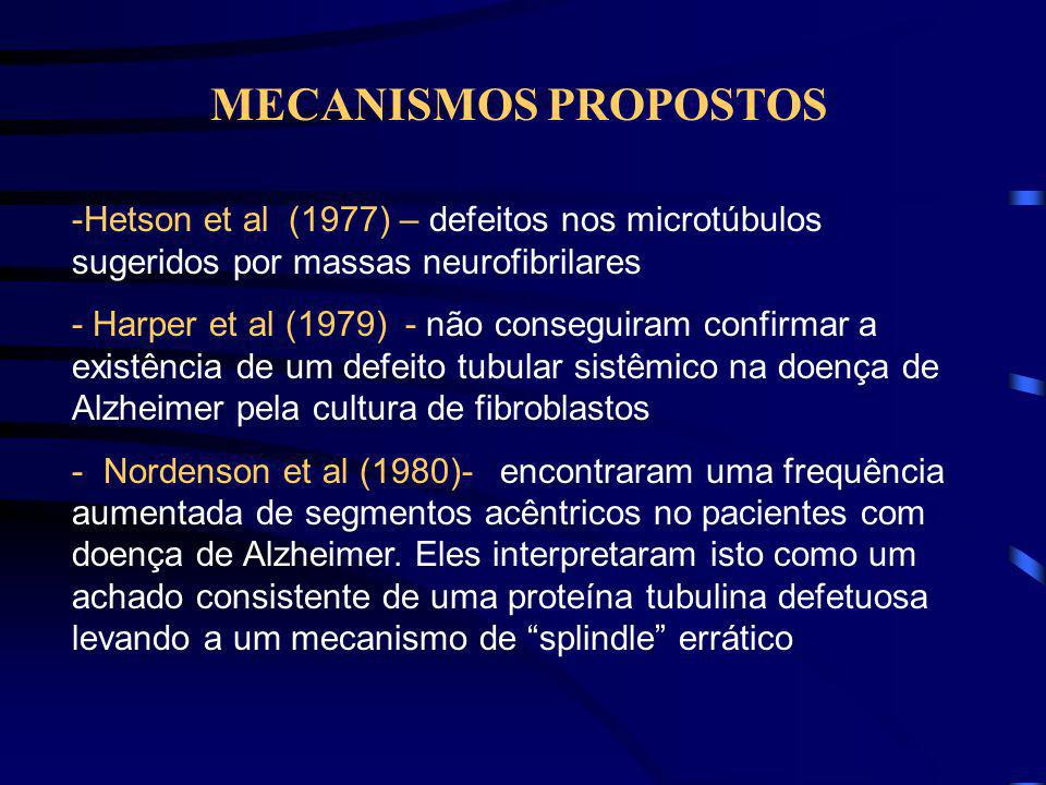 MECANISMOS PROPOSTOS Hetson et al (1977) – defeitos nos microtúbulos sugeridos por massas neurofibrilares.
