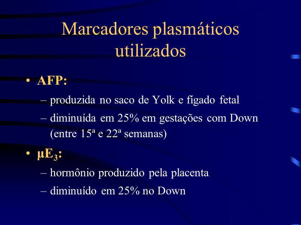 Marcadores plasmáticos utilizados