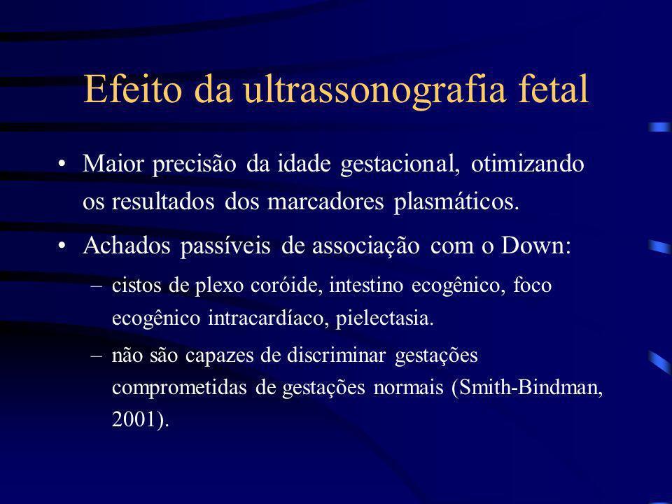 Efeito da ultrassonografia fetal