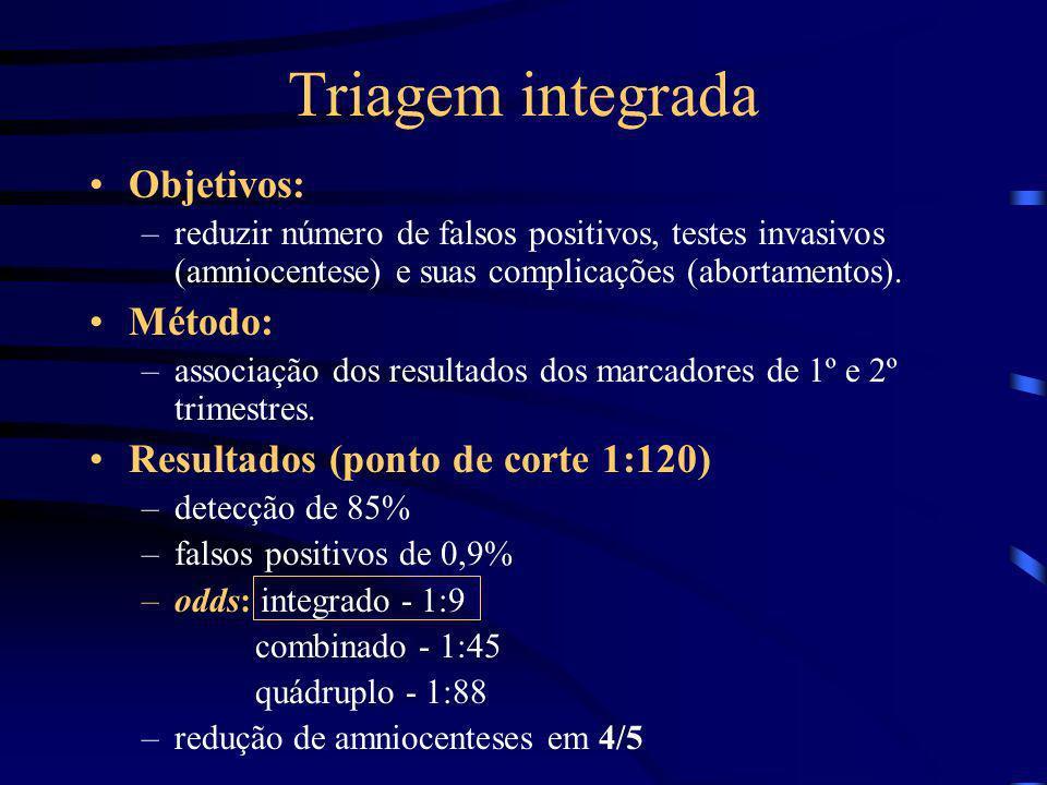 Triagem integrada Objetivos: Método: Resultados (ponto de corte 1:120)
