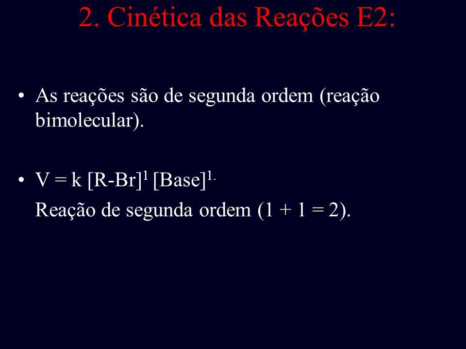 2. Cinética das Reações E2: