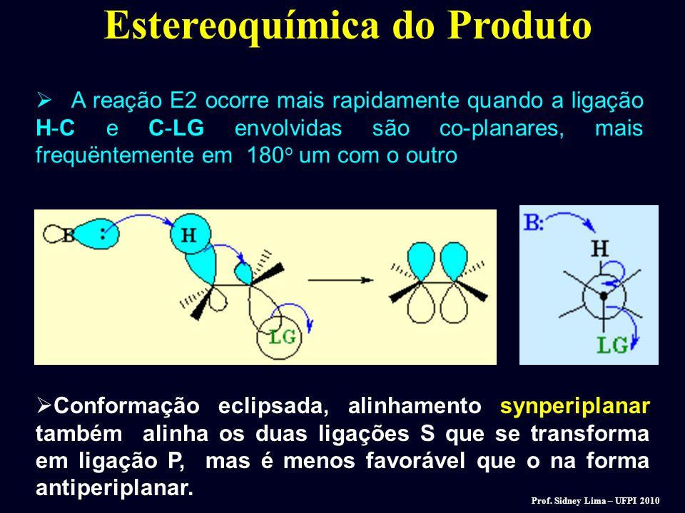 Estereoquímica do Produto