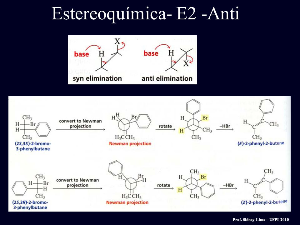 Estereoquímica- E2 -Anti